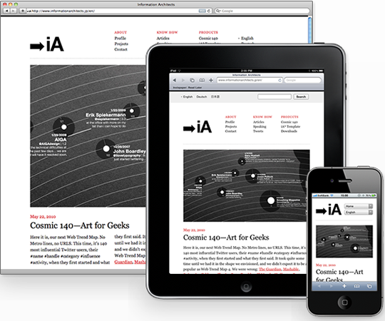 iA WordPress Themes